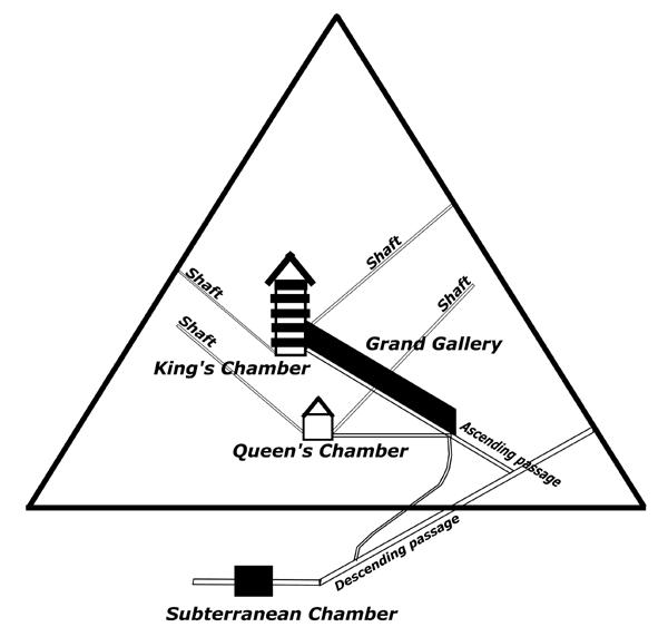 La Piramide Di Cheope Esercizi Di Matematica